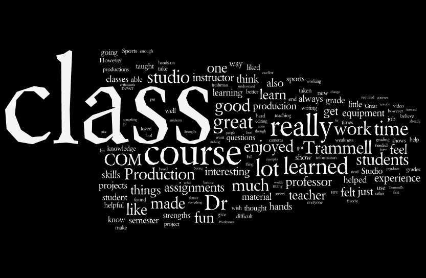 Word cloud of student comments, 2008-2014